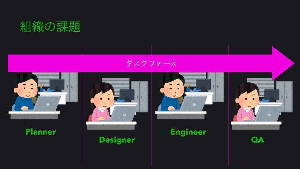 ৫ͷ՝ Planner Designer Engineer QA λεΫϑΥʔε