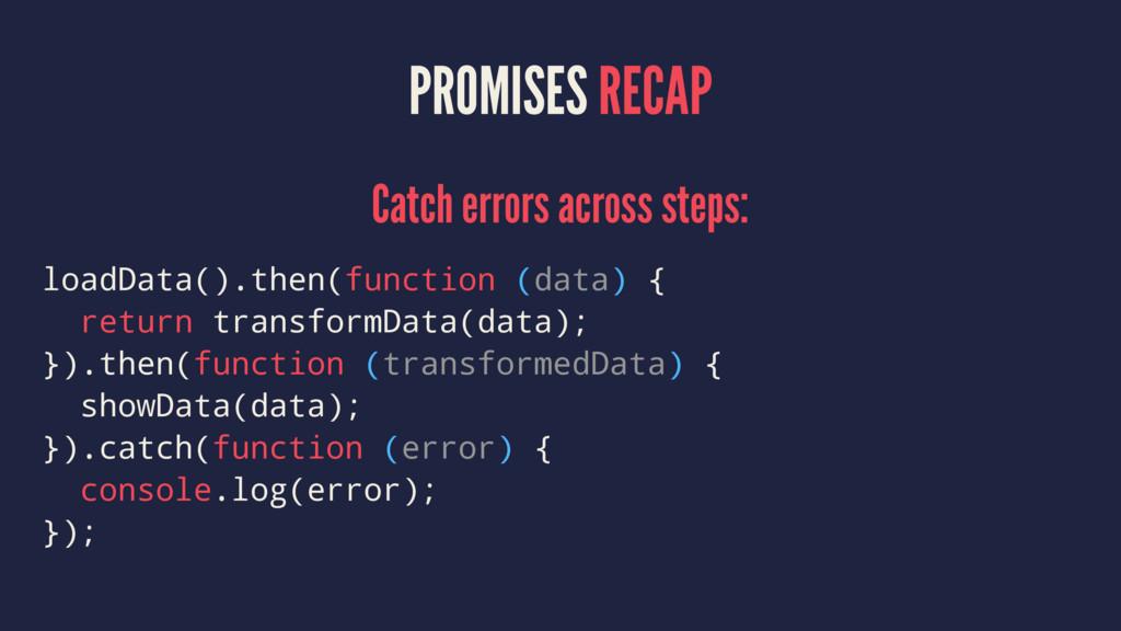 PROMISES RECAP Catch errors across steps: loadD...