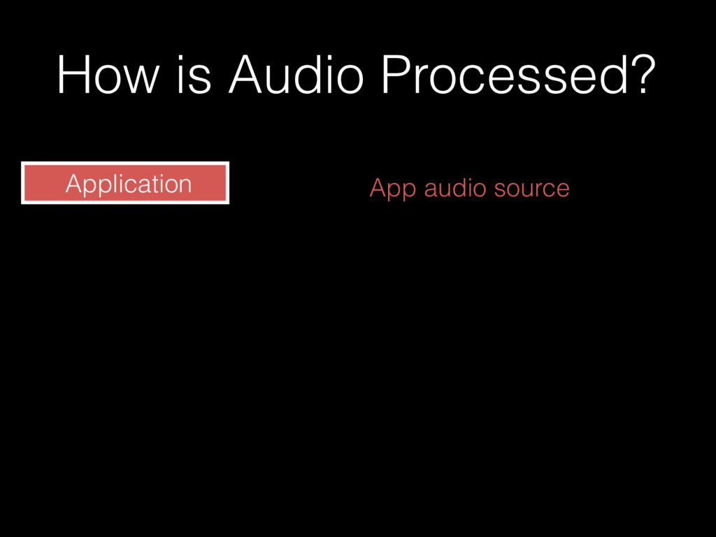 How is Audio Processed? Application App audio s...