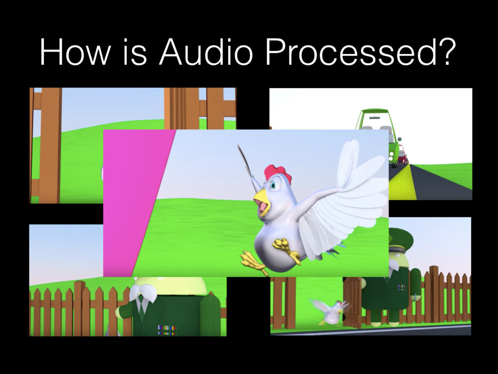 How is Audio Processed?