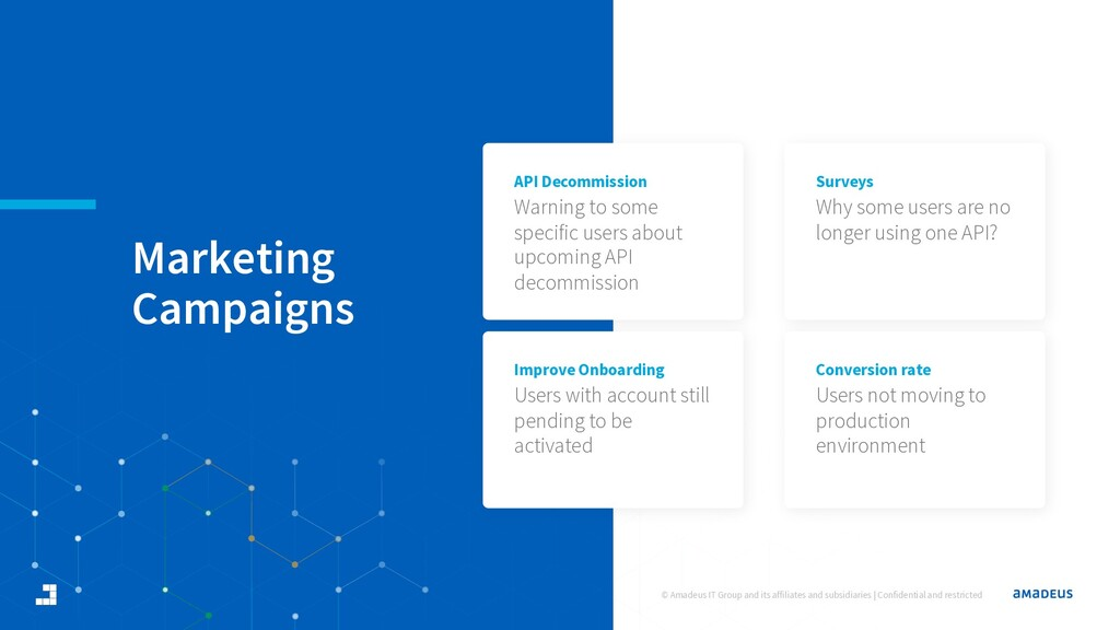 Marketing Campaigns © Amadeus IT Group and its ...