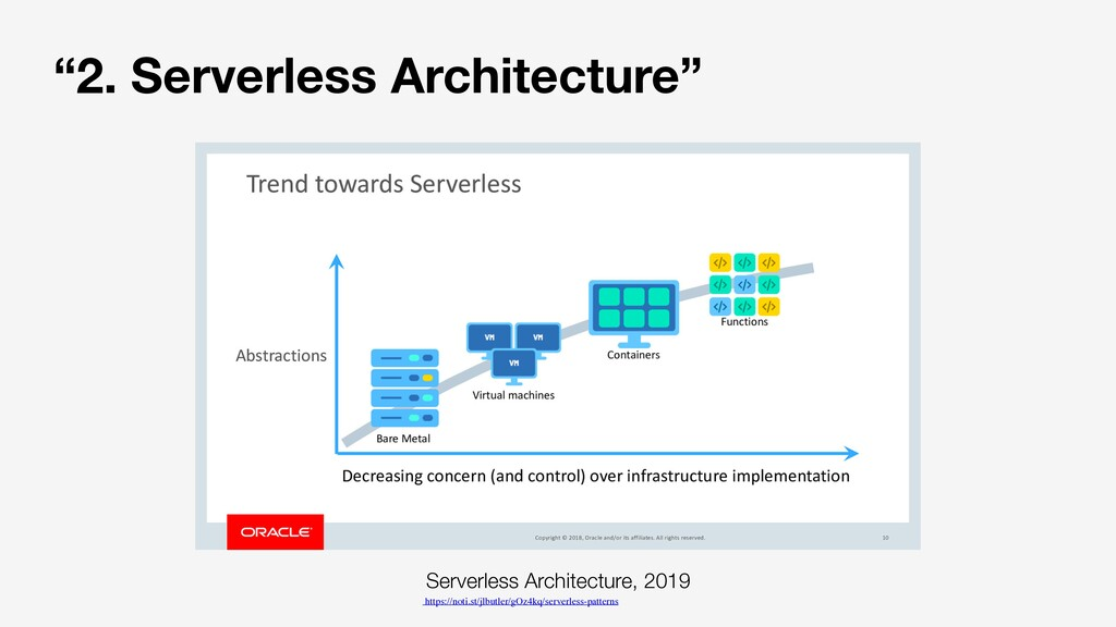"""2. Serverless Architecture"" Serverless Archite..."