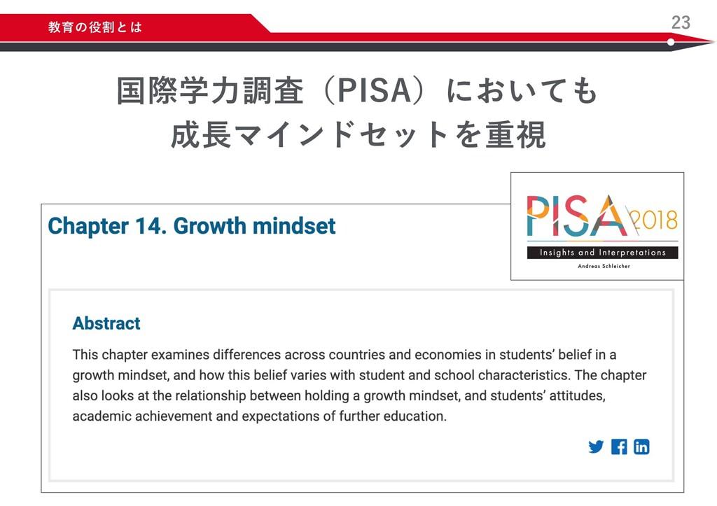 23 国際学⼒調査(PISA)においても 成⻑マインドセットを重視 教育の役割とは