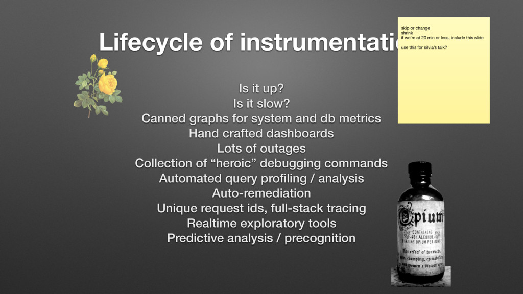 Lifecycle of instrumentation Is it up? Is it sl...