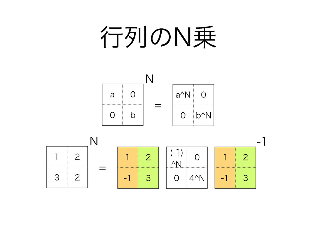 B   C  ߦྻͷ/ / B?/   C?/      /   ?...