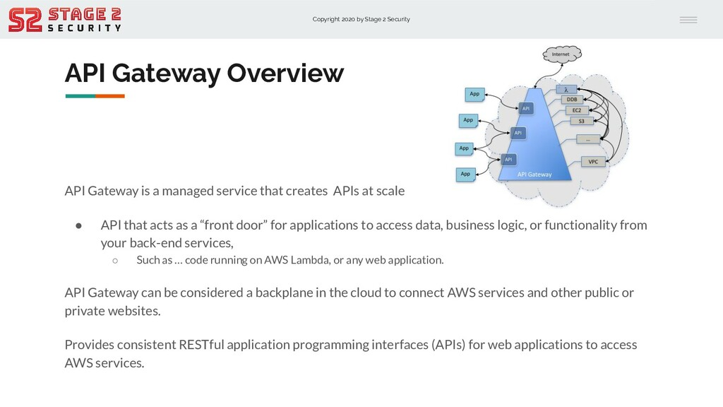 Copyright 2020 by Stage 2 Security API Gateway ...
