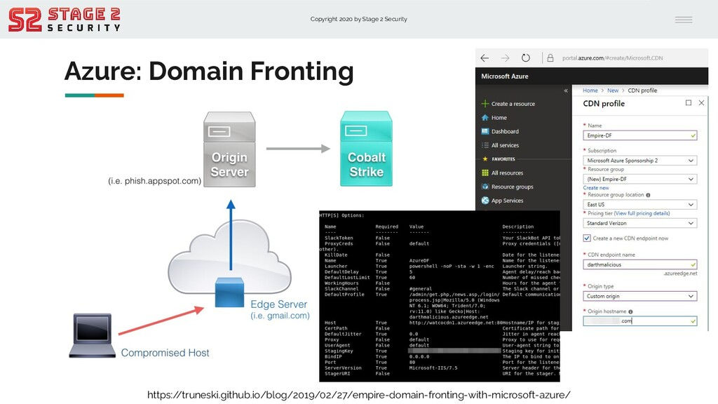 Copyright 2020 by Stage 2 Security Azure: Domai...