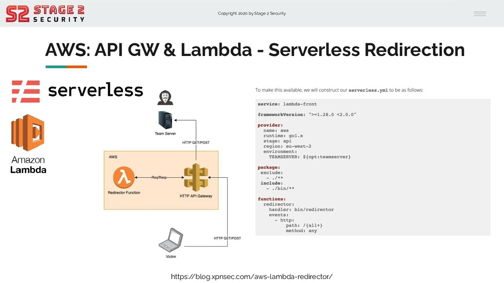 Copyright 2020 by Stage 2 Security AWS: API GW ...