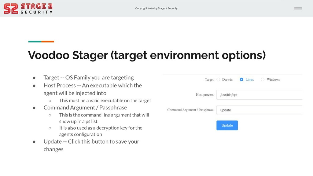 Copyright 2020 by Stage 2 Security Voodoo Stage...