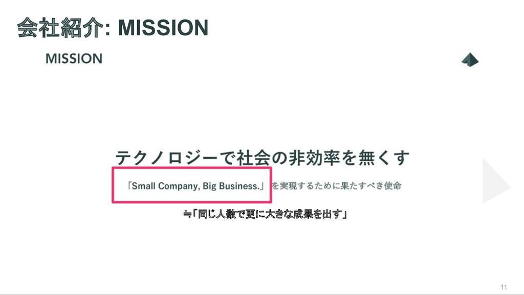 11 会社紹介: MISSION ≒「同じ人数で更に大きな成果を出す」