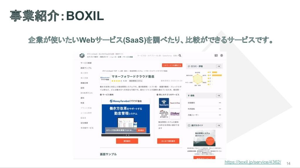 事業紹介:BOXIL 14 企業が使いたいWebサービス(SaaS)を調べたり、比較ができるサ...
