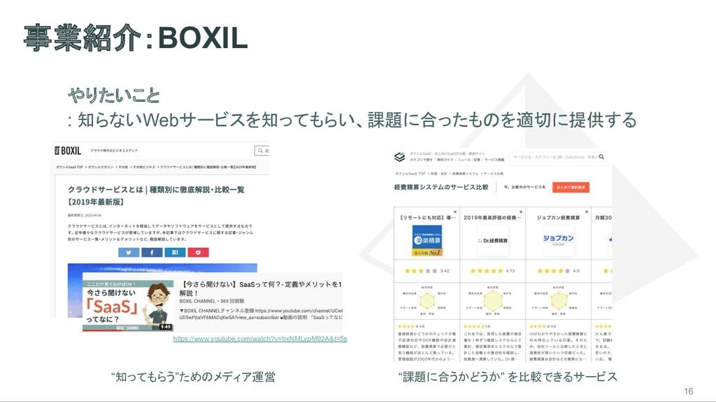 事業紹介:BOXIL 16 やりたいこと : 知らないWebサービスを知ってもらい、課題に合っ...