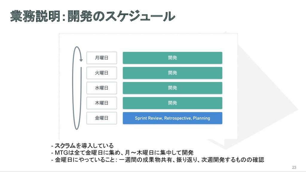 業務説明:開発のスケジュール 23 - スクラムを導入している - MTGは全て金曜日に集め、...