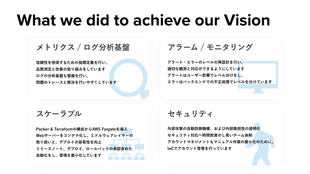 What we did to achieve our Vision ϝτϦΫεϩά෼ੳج...