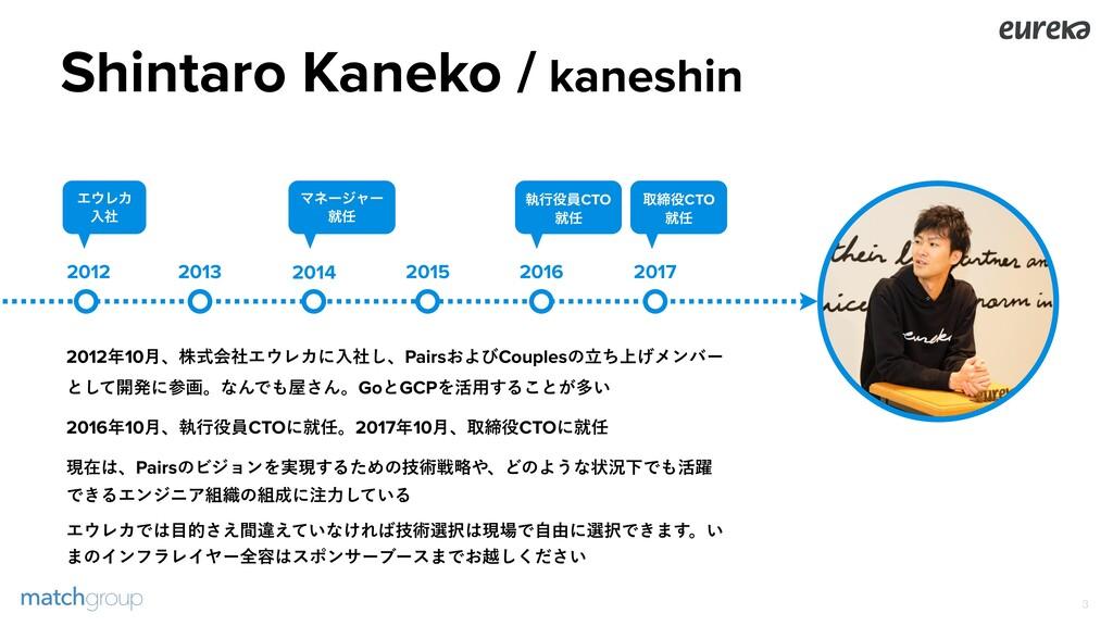 Shintaro Kaneko / kaneshin !3 2013 2014 2015 20...