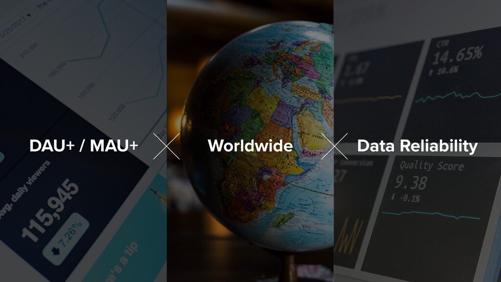 DAU+ / MAU+ Worldwide Data Reliability