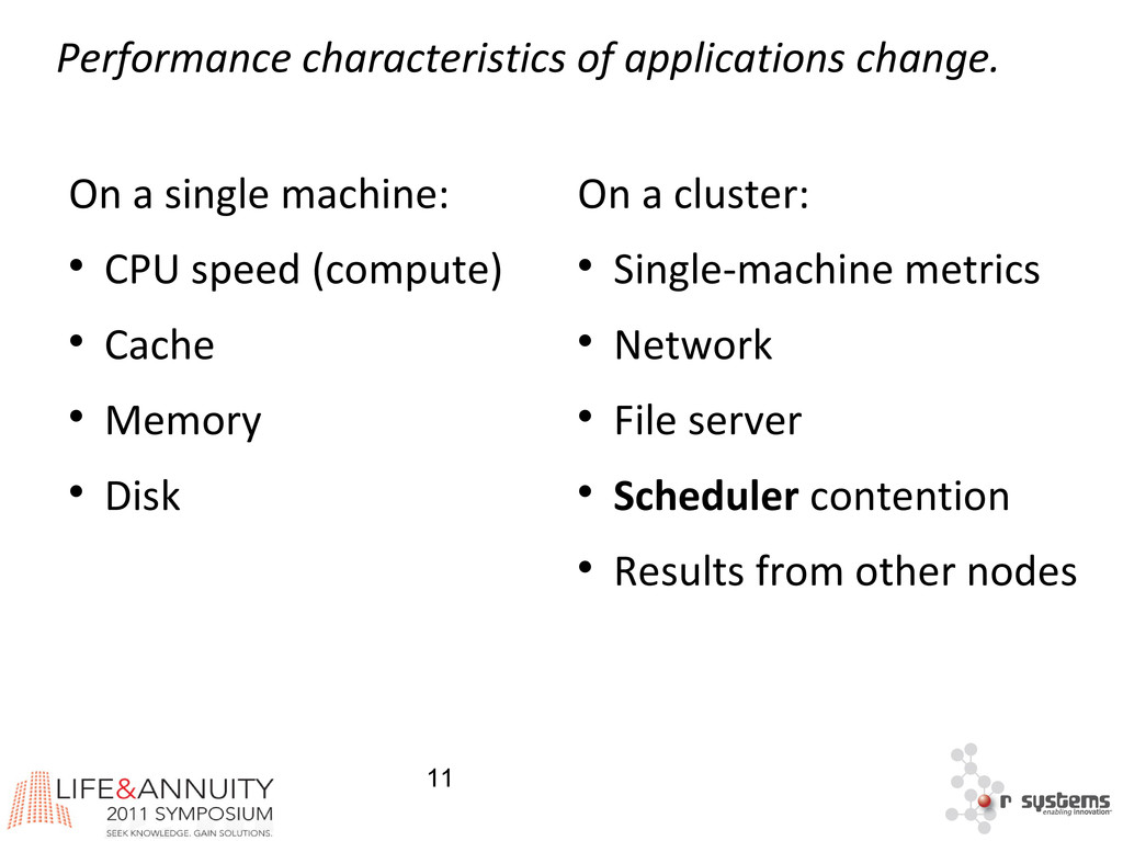 11 Performance characteristics of applications ...