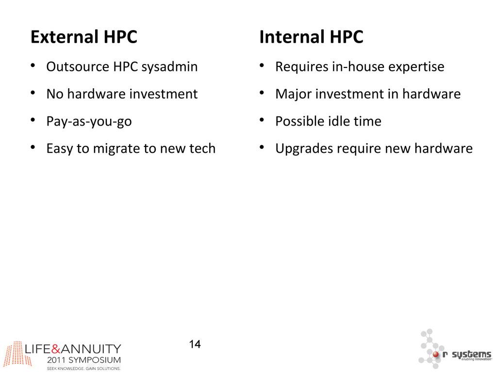 14 External HPC  Outsource HPC sysadmin  No h...