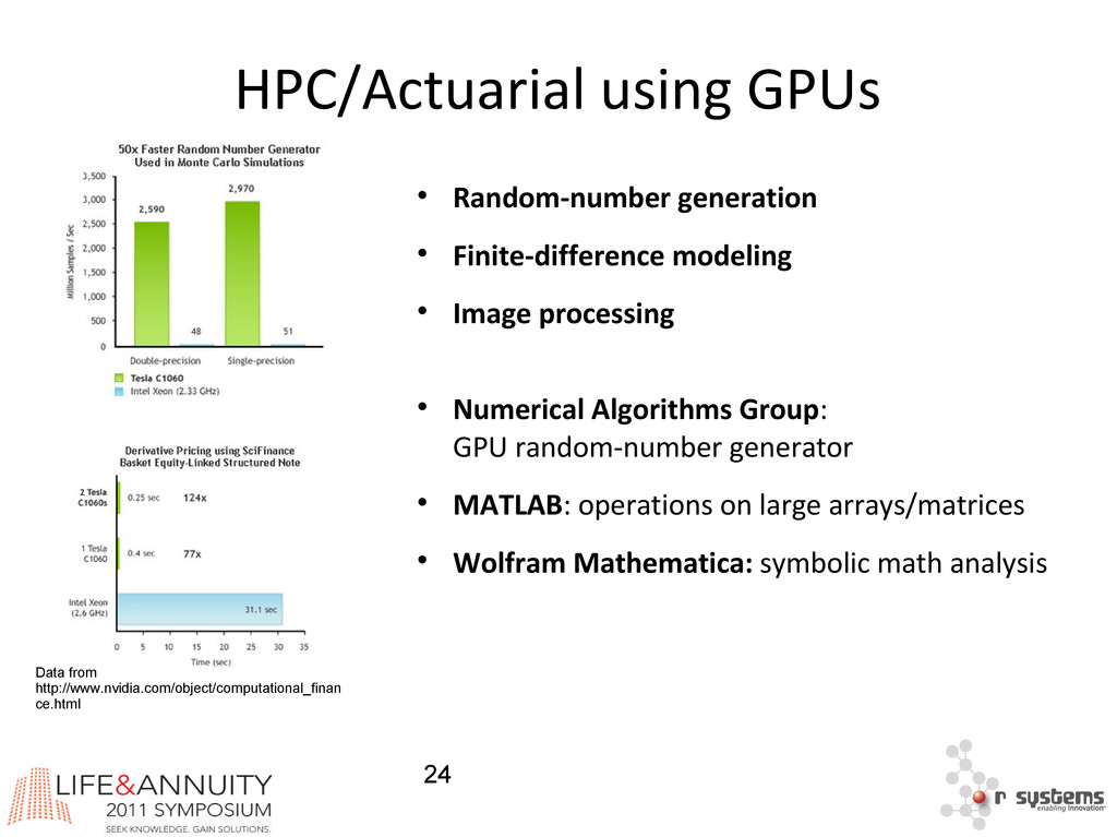 24 HPC/Actuarial using GPUs  Random-number gen...