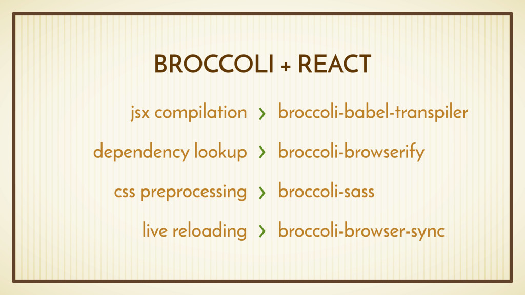 BROCCOLI + REACT jsx compilation dependency loo...