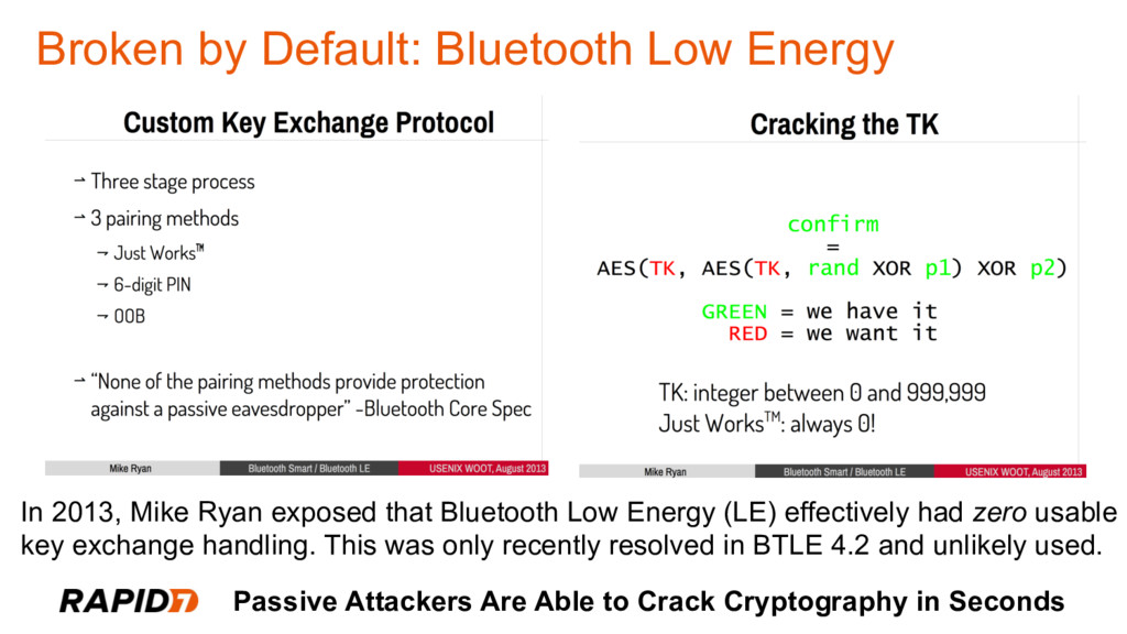 Broken by Default: Bluetooth Low Energy In 2013...