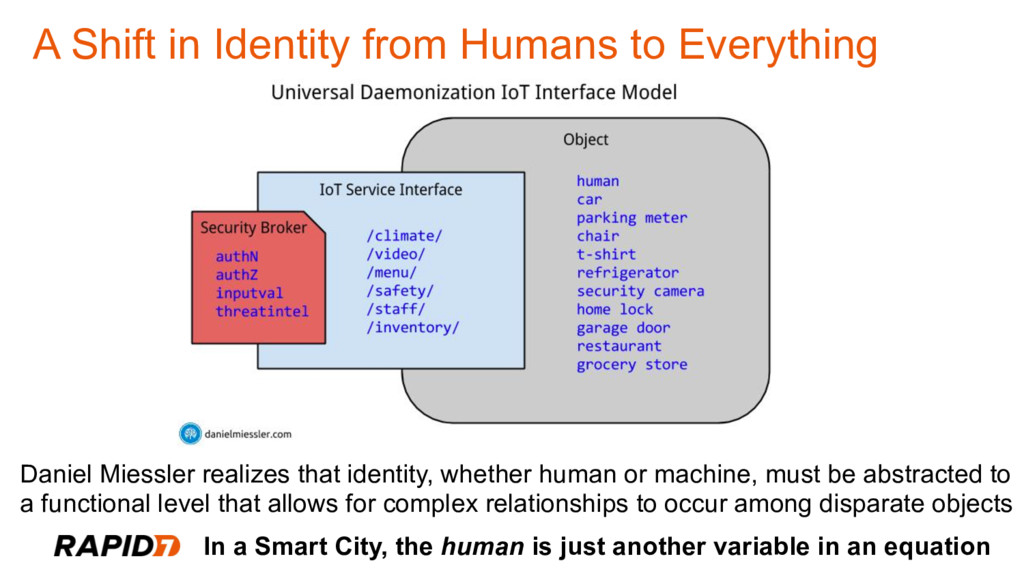 A Shift in Identity from Humans to Everything D...
