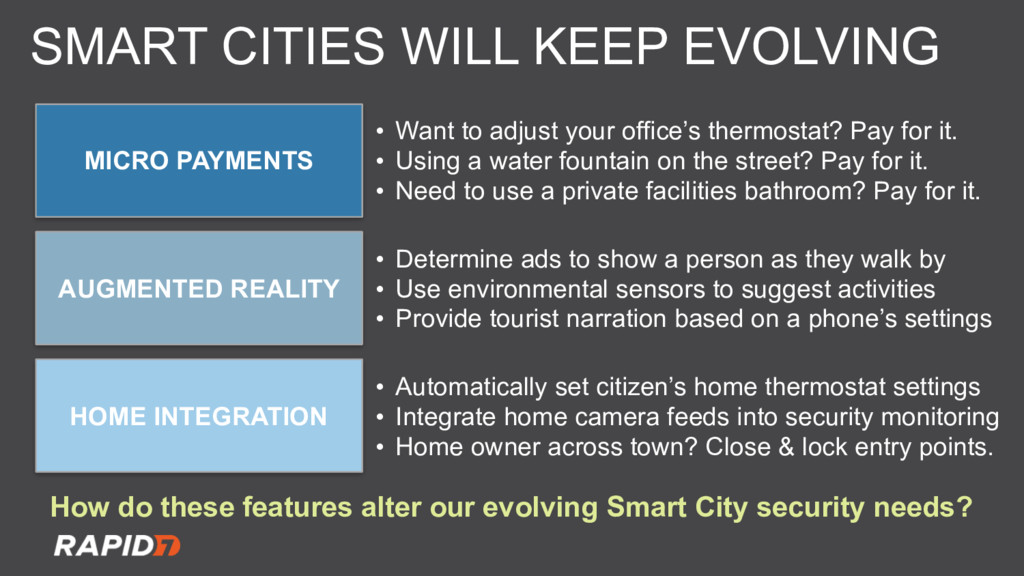 SMART CITIES WILL KEEP EVOLVING AUGMENTED REALI...
