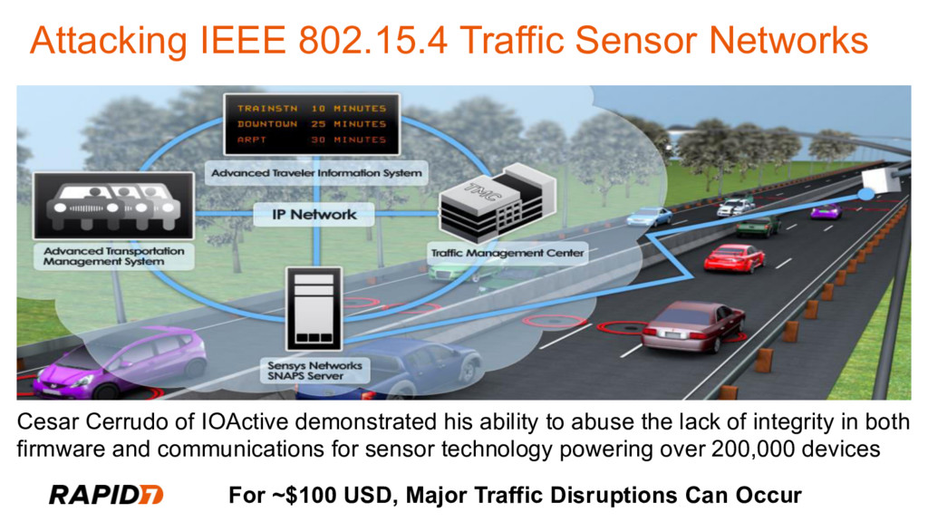 Attacking IEEE 802.15.4 Traffic Sensor Networks...