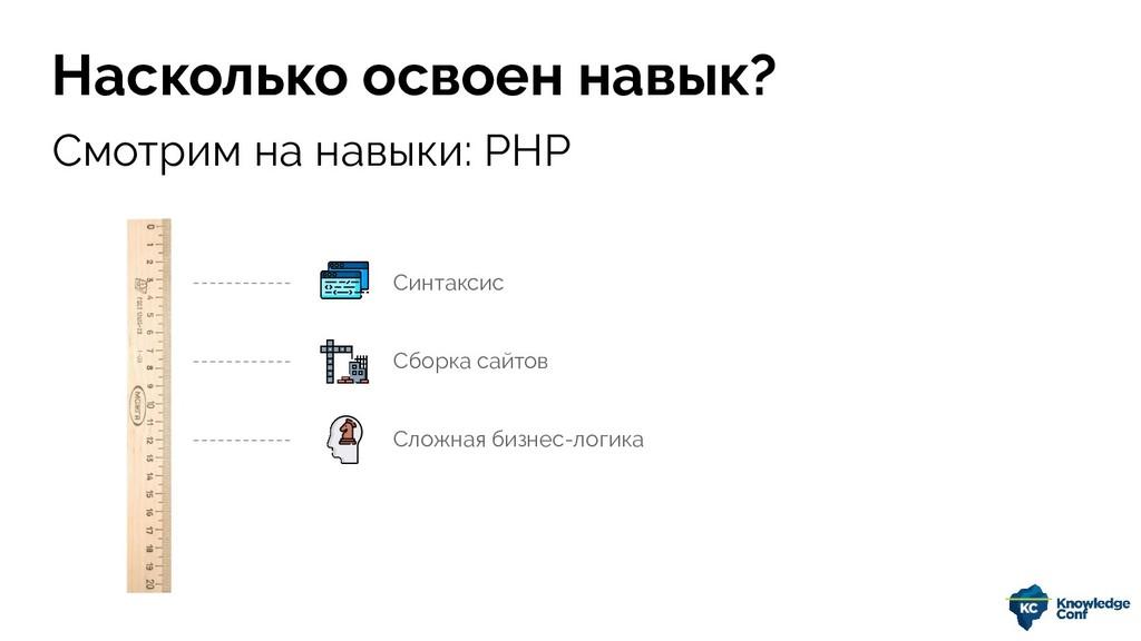 Синтаксис Сборка сайтов Сложная бизнес-логика Н...