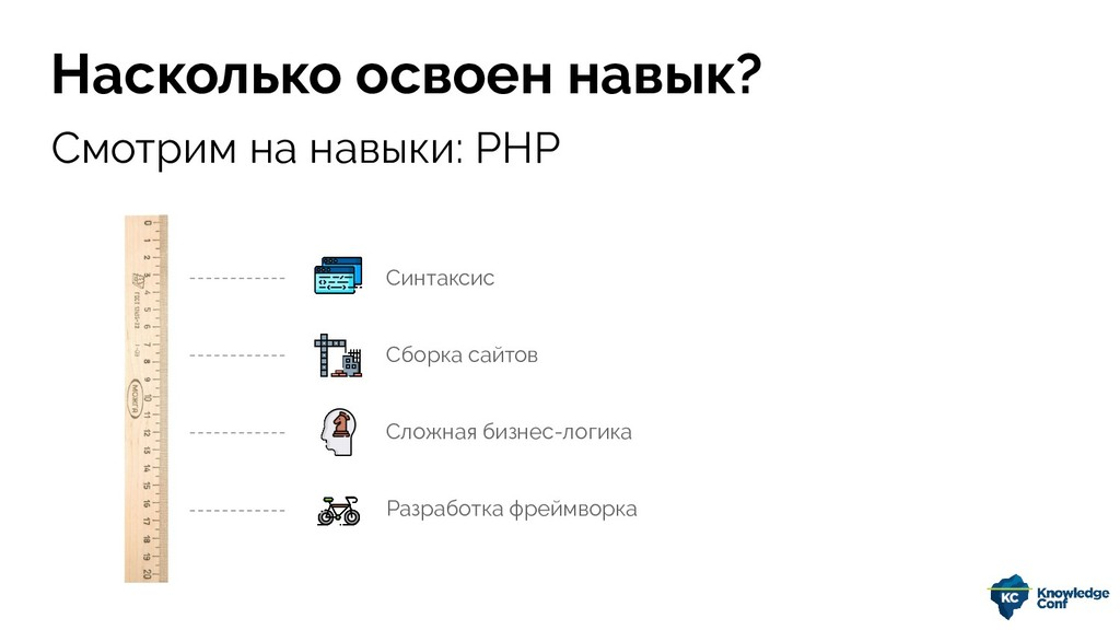 Синтаксис Сборка сайтов Сложная бизнес-логика Р...