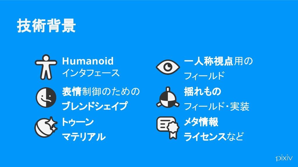 技術背景 Humanoid インタフェース 表情制御のための ブレンドシェイプ トゥーン マテ...