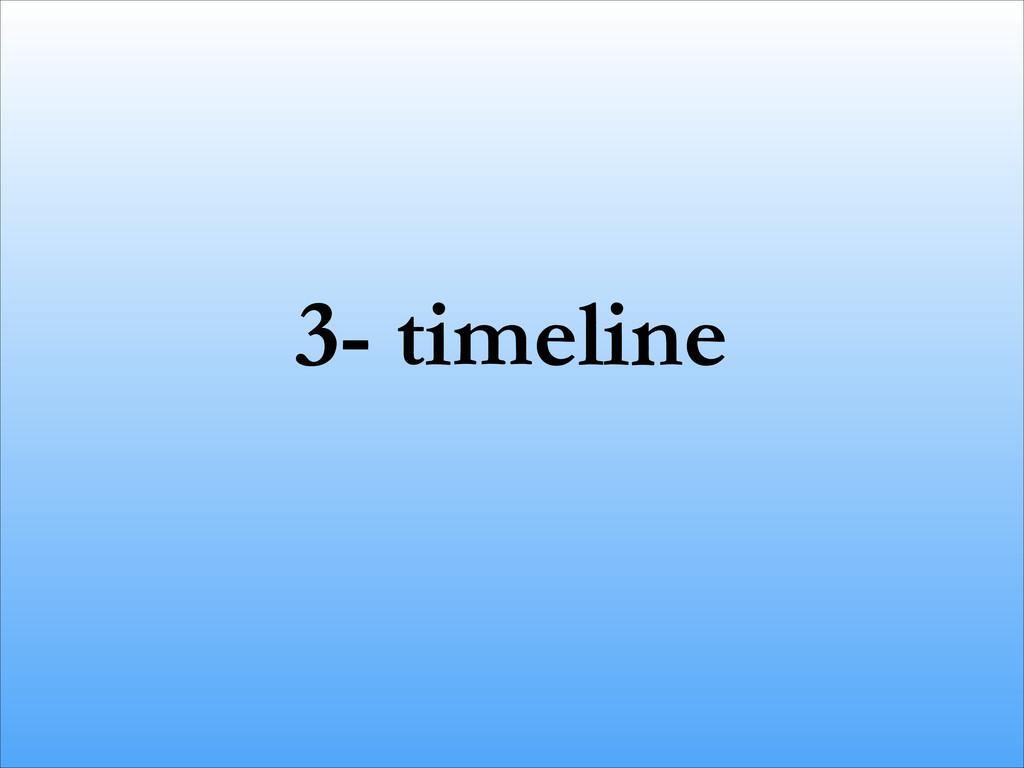 3- timeline