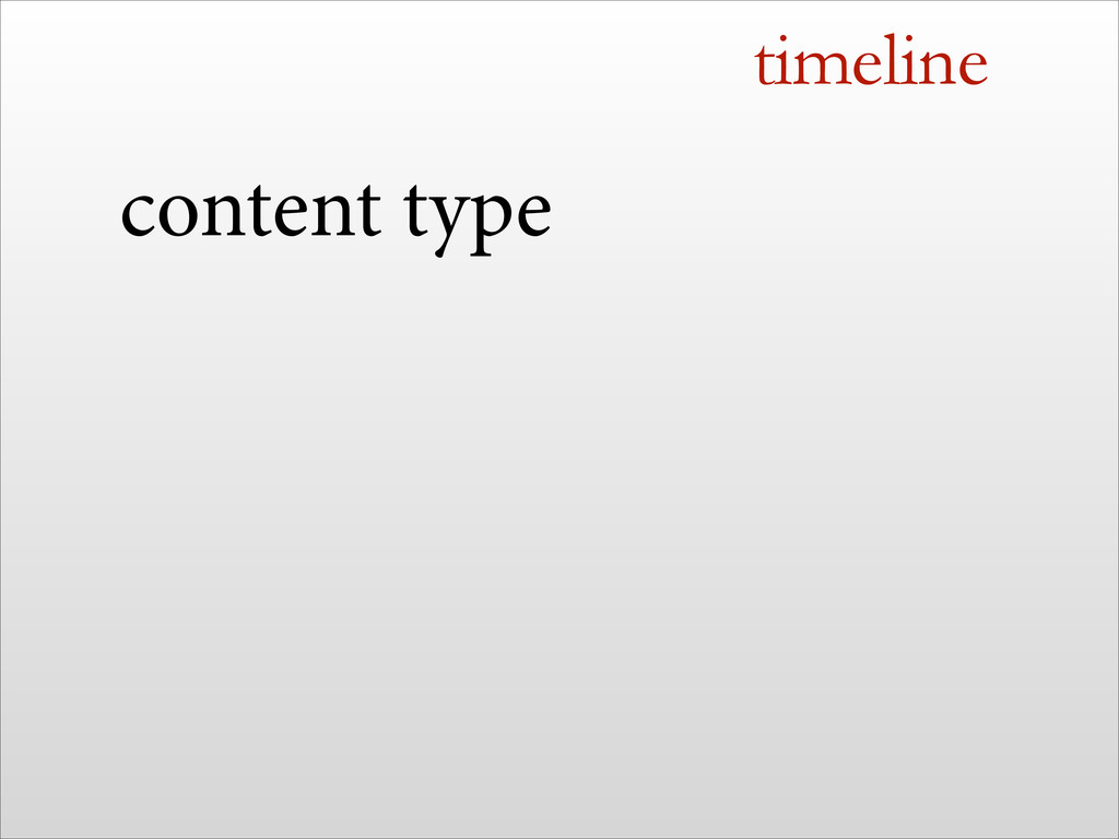 timeline content type