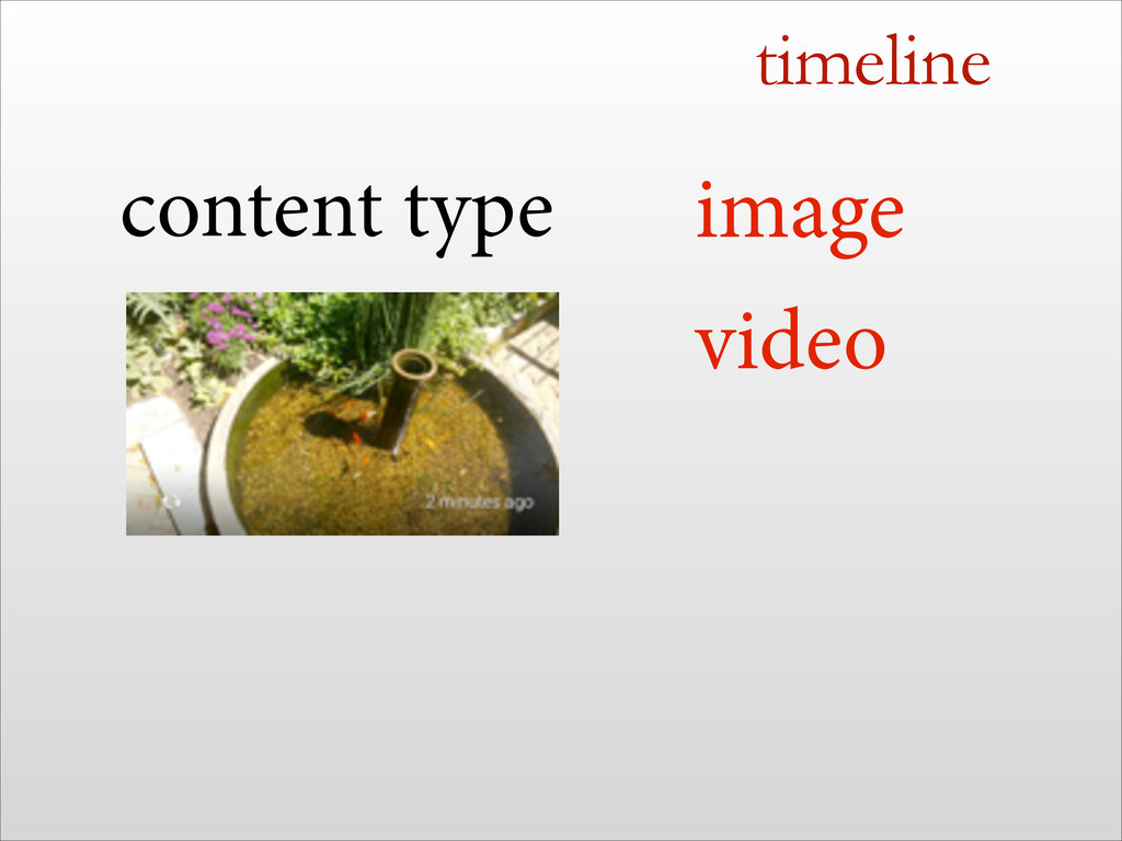 timeline image video content type