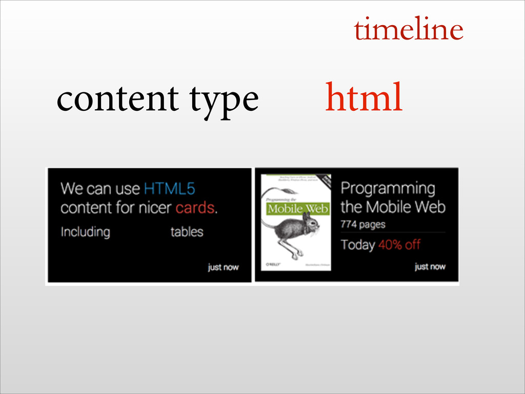 timeline html content type