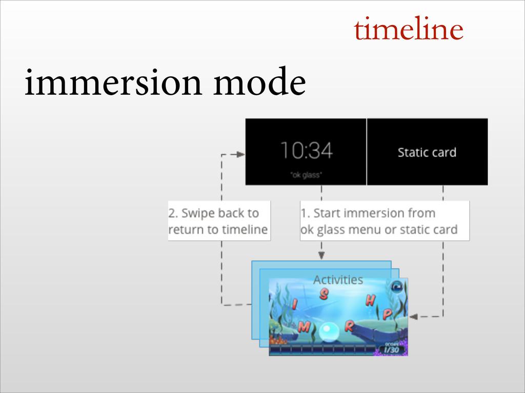 timeline immersion mode