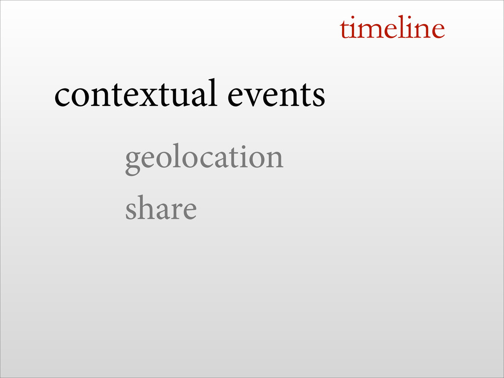 timeline contextual events geolocation share
