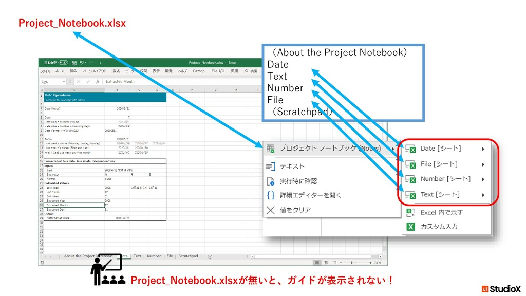 (About the Project Notebook) Date Text Number F...
