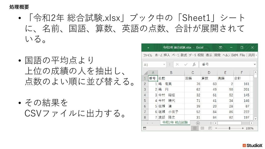 • 「令和2年 総合試験.xlsx」ブック中の「Sheet1」シート に、名前、国語、算数、英...