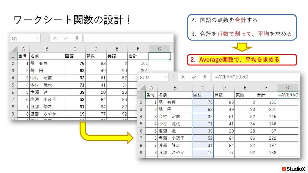 2. 国語の点数を合計する 3. 合計を行数で割って、平均を求める 2. Average関数で...