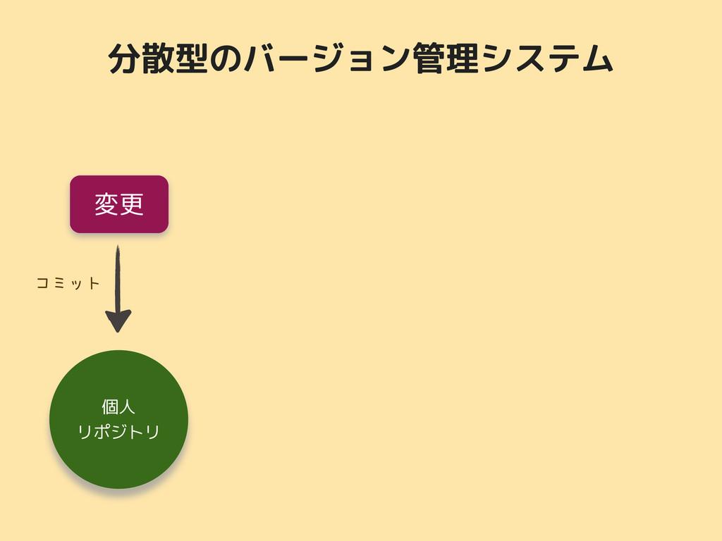 分散型のバージョン管理システム 変更 コミット 個人 リポジトリ