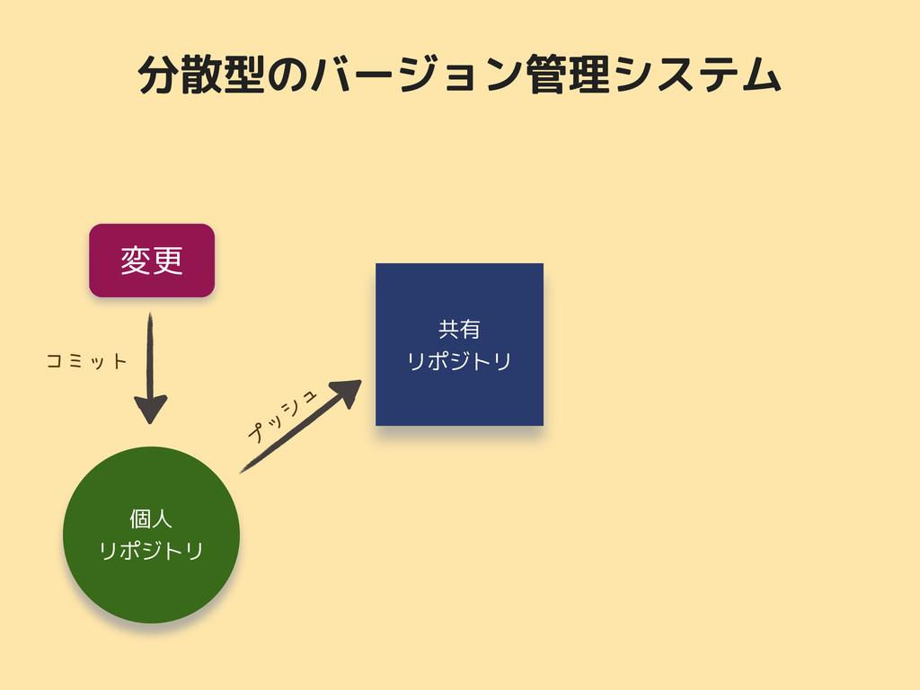 変更 共有 リポジトリ コミット 個人 リポジトリ プ ッ シ ュ 分散型のバージョン管理シス...