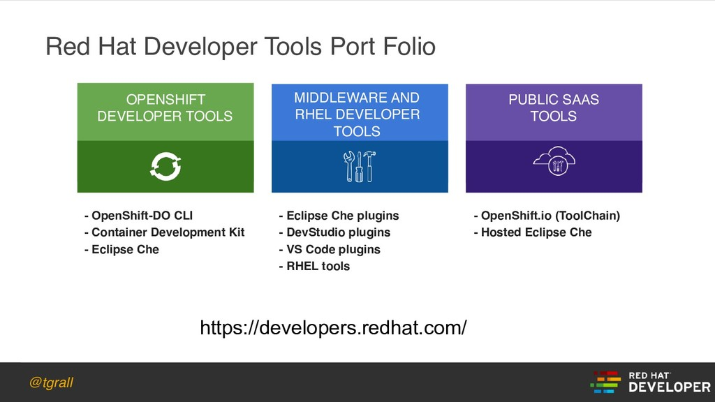@tgrall Red Hat Developer Tools Port Folio OPEN...