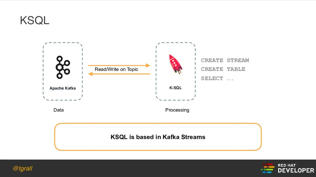 @tgrall KSQL Apache Kafka K-SQL Read/Write on T...