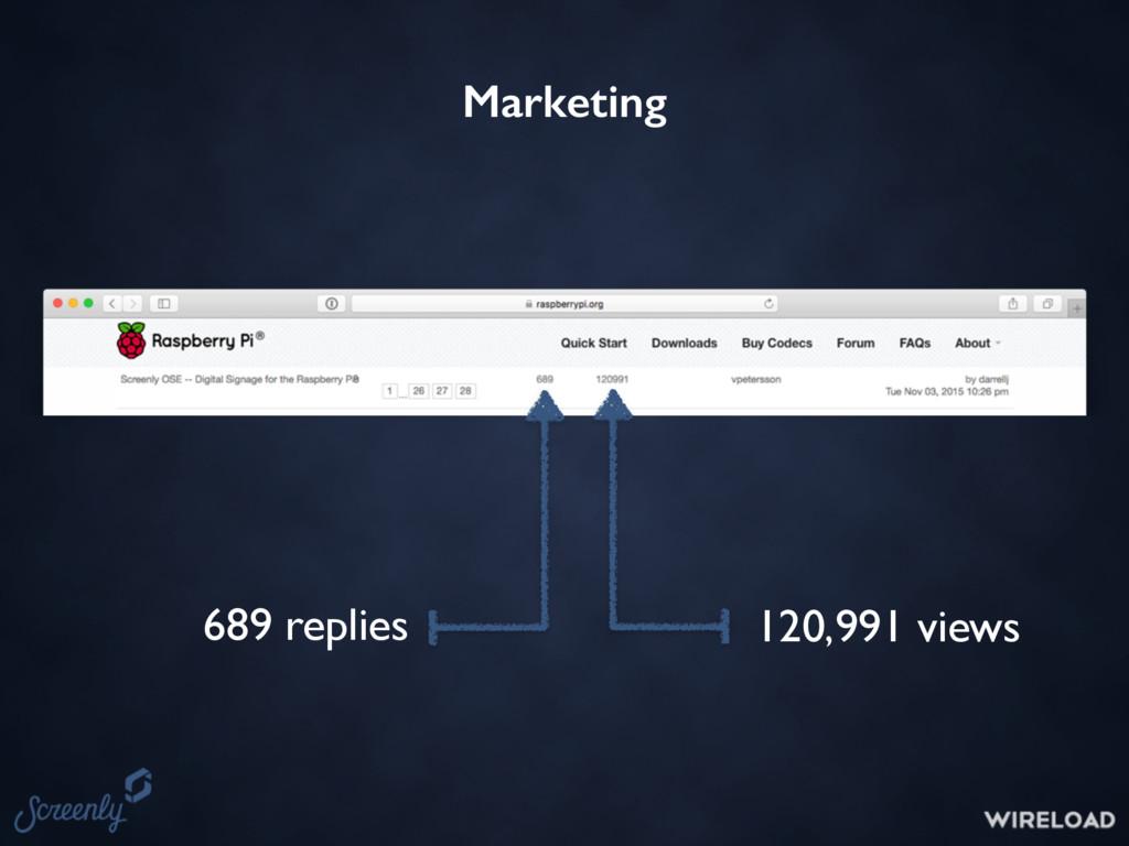 120,991 views 689 replies Marketing