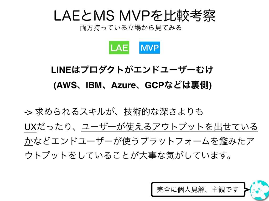 """-""""&ͱ.4.71Λൺֱߟ શʹݸਓݟղɺओ؍Ͱ͢ LAE MVP ྆ํ͍ͬͯΔཱ͔..."""