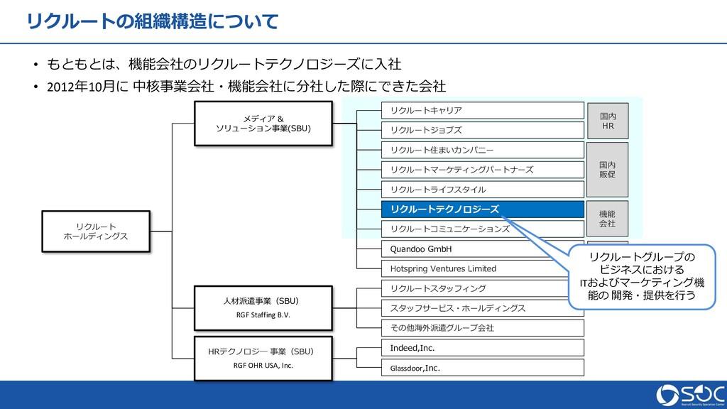 リクルートの組織構造について • もともとは、機能会社のリクルートテクノロジーズに入社 • 2...