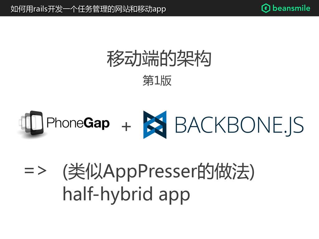 + (类似AppPresser的做法)  half-hybrid app => 移动端...