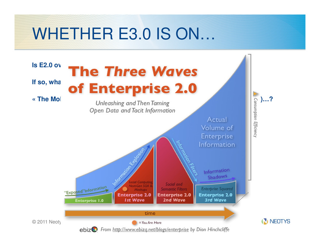 WHETHER E3.0 IS ON… Is E2.0 over yet? If so, wh...