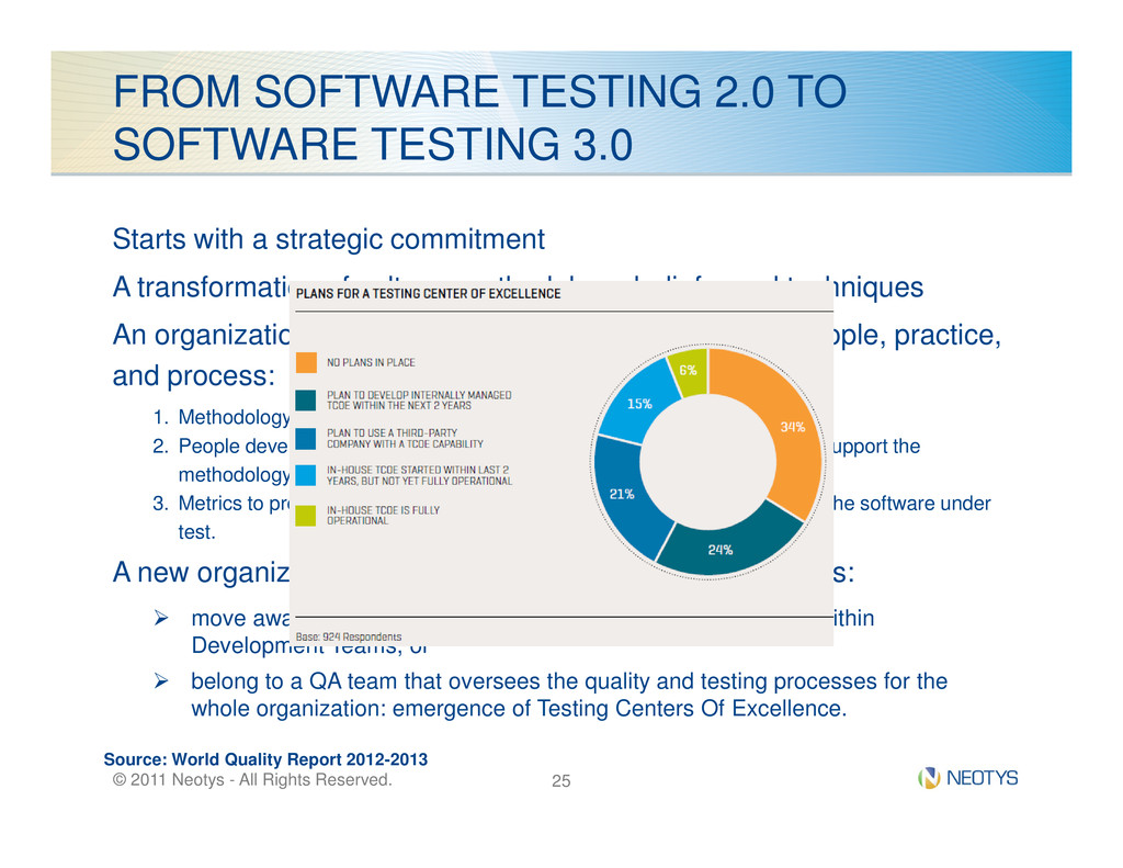 FROM SOFTWARE TESTING 2.0 TO SOFTWARE TESTING 3...